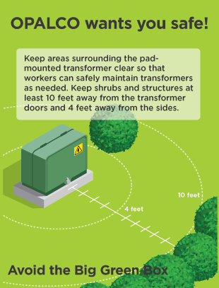 Keep transformers clear infographic